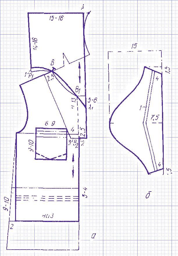 f6755062671 Выкройка детской блузки. Как сшить детскую блузку. Скачать выкройку блузки