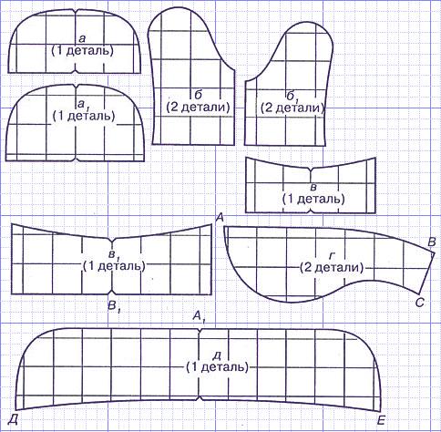 Выкройки бесплатно шапки