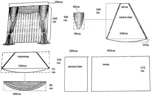 Вязание крючком береток шляпок