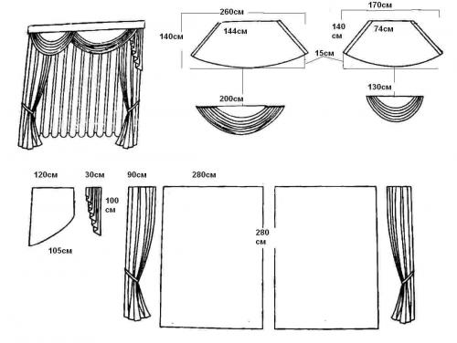 Как сшить шторы ламбрекен своими руками