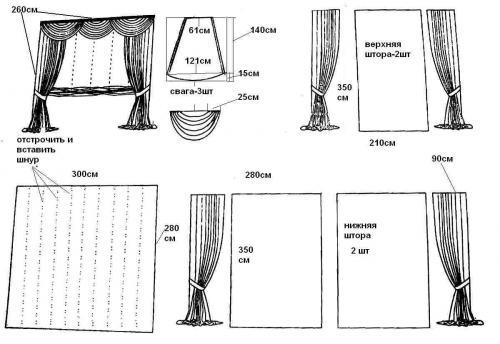 Где скачать бесплатно выкройки ламбрекенов