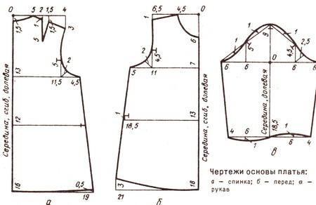 Одежда Для Модниц Доставка