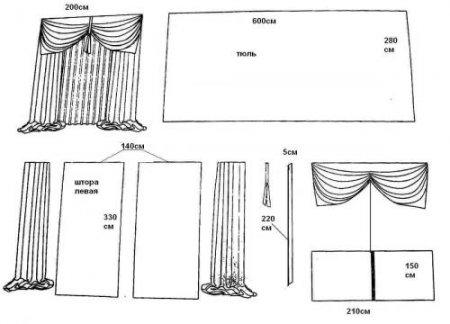 Выкройки штор для гостиной
