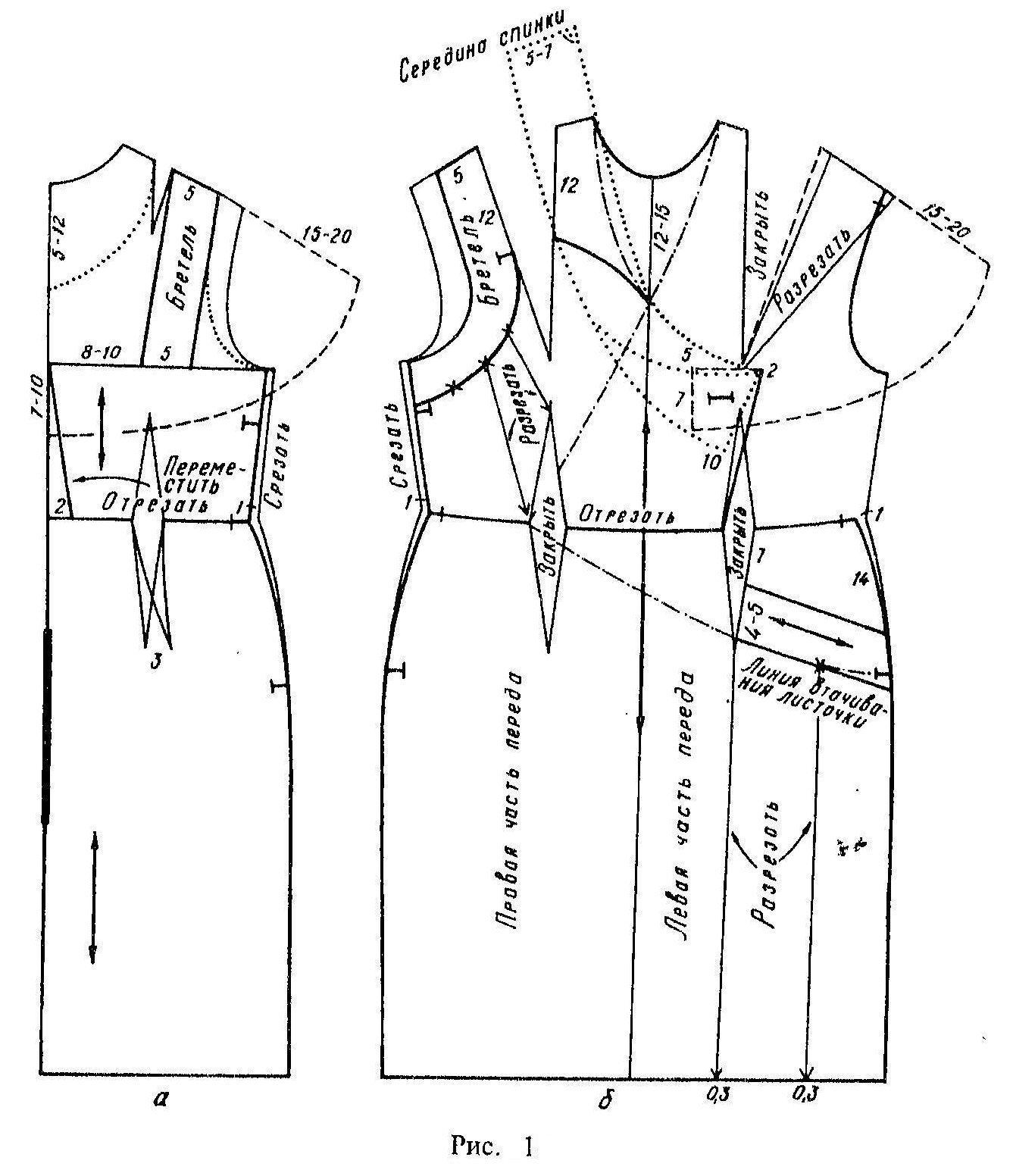 Сшить платье без выкройки быстро, просто и стильно 17