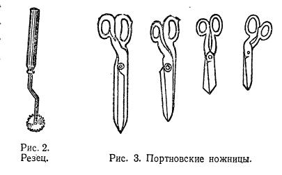 Инструменты и приспособления для пошива одежды