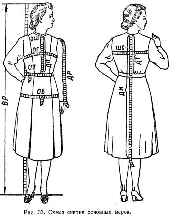 Мерки для индивидуального пошива белья