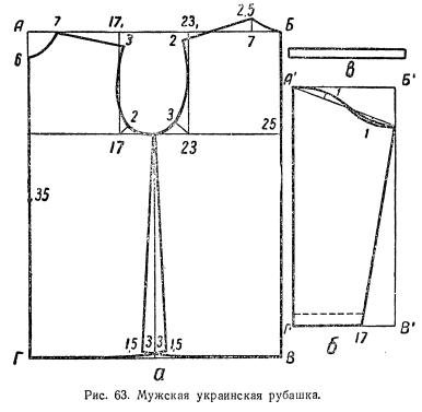 Выкройка мужской украинской рубашки
