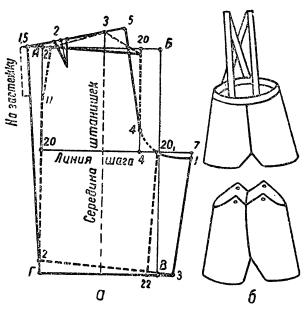 Выкройка детских штанишек