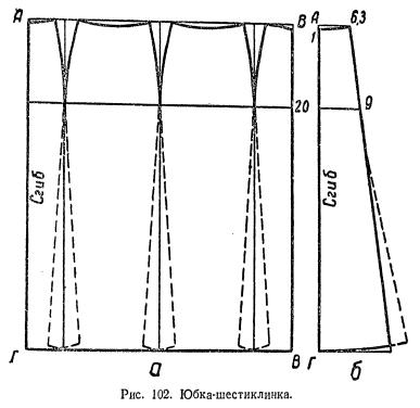 Юбки четырехклинки крой