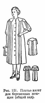 Шьем платье-халат для беременных. Выкройка платье-халат для беременных