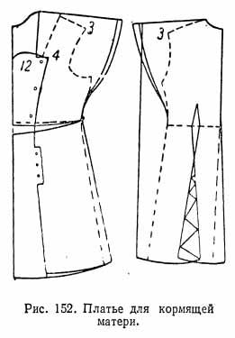 Выкройка платья для кормящей матери