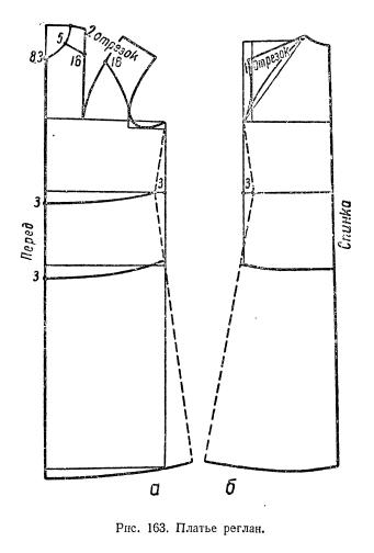 Выкройка горловины с качелями