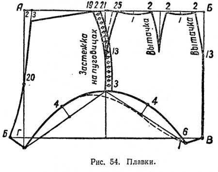 Схема удаления петель вязание берета спицами