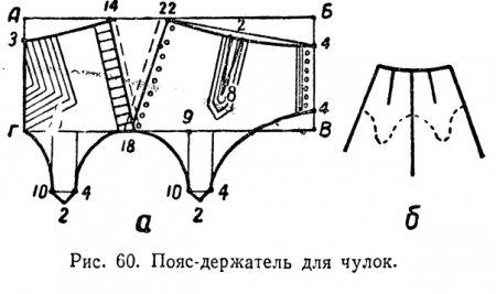 Выкройка пояс-держатель для чулок