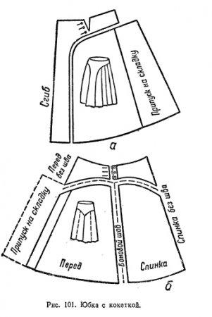 Выкройки женских юбок. Шьем юбки
