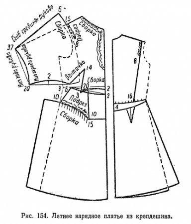 Летнее нарядное платье из крепдешина