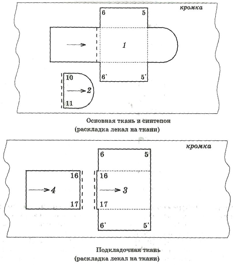 Сшить конверт-трансформер на выписку своими руками выкройки