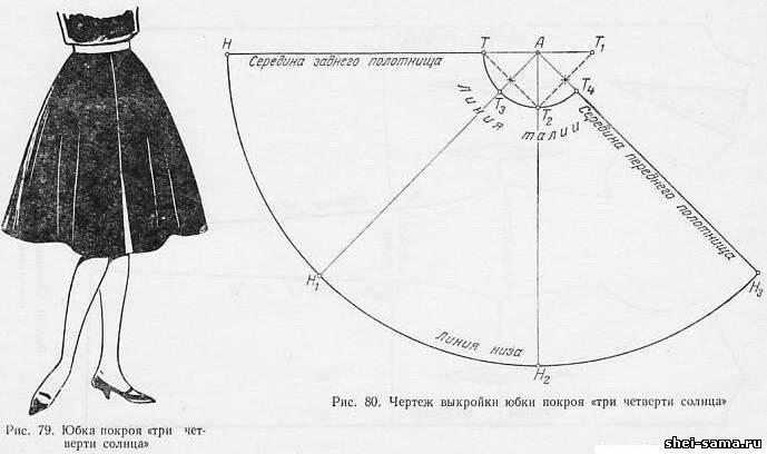 Выкройка юбки полусолнце 48 размер