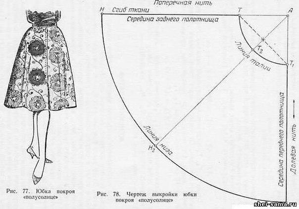 Выкройка юбки полусолнце с одним швом